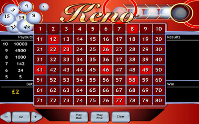Test your luck playing Keno online for free
